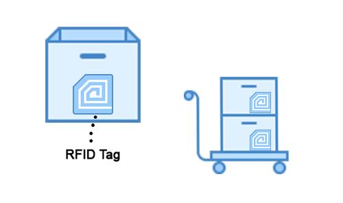 BIM RFID 1